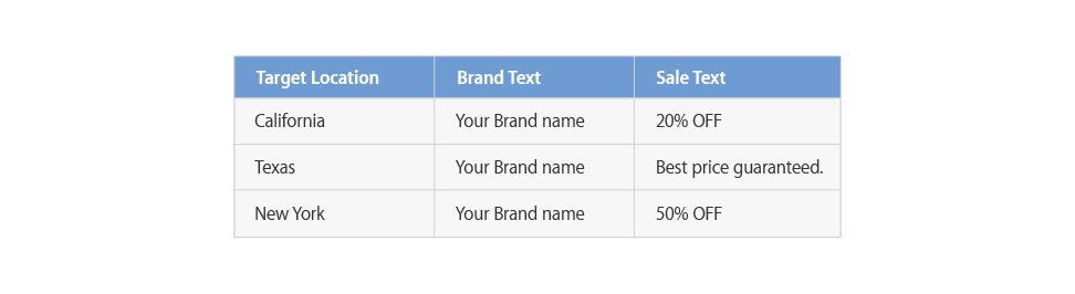 paid search example table