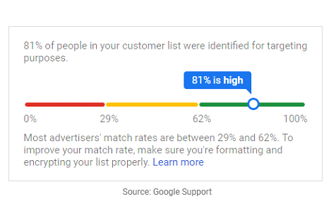 generate leads in digital marketing