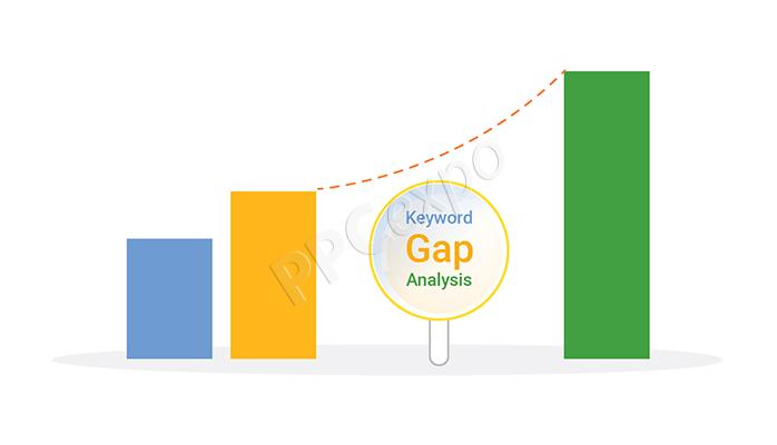 what is keyword gap analysis