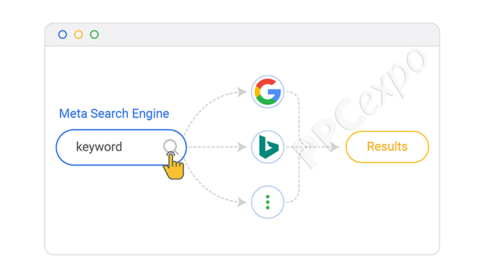 what is a meta search engine