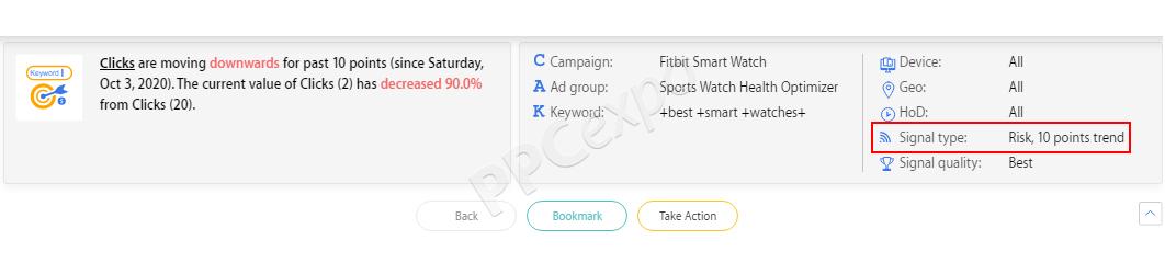 Google Ads Management Software