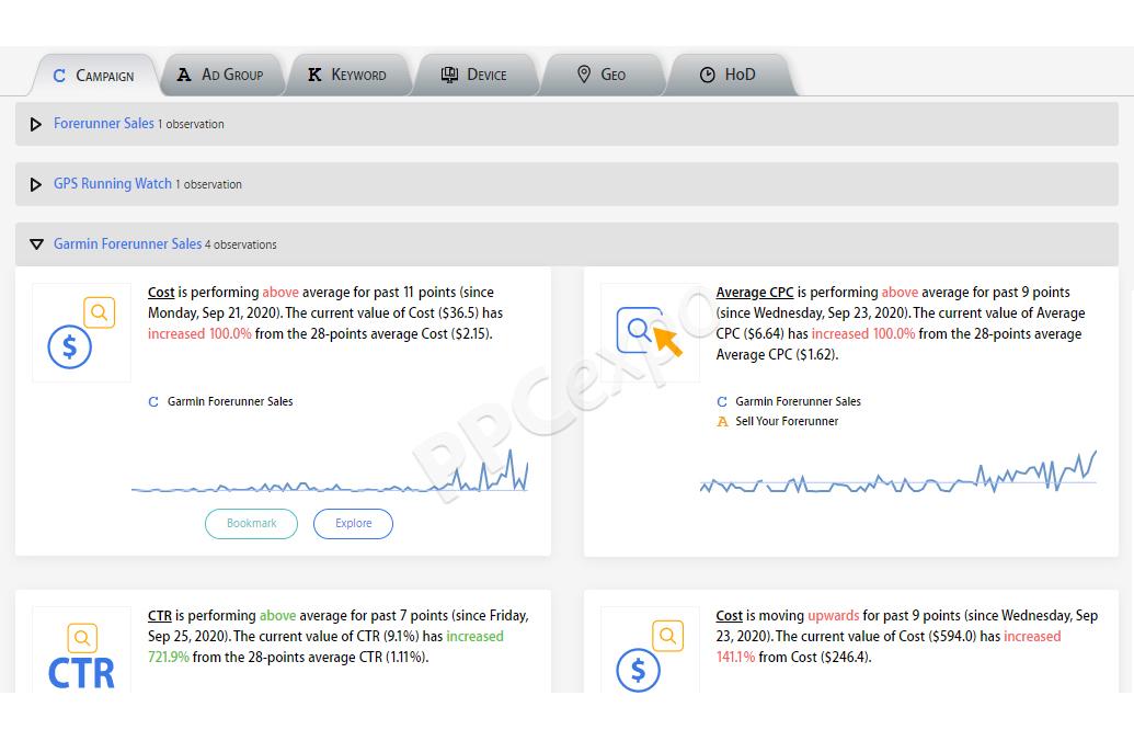 google ads management tools
