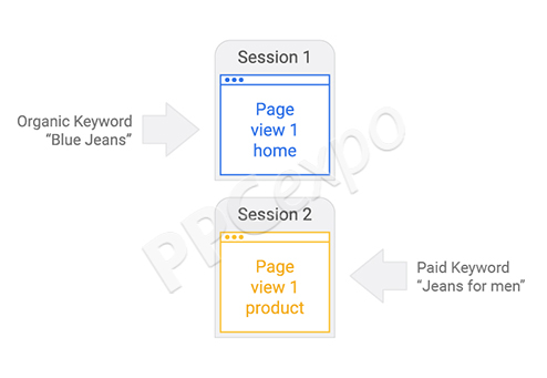 session in google analytics
