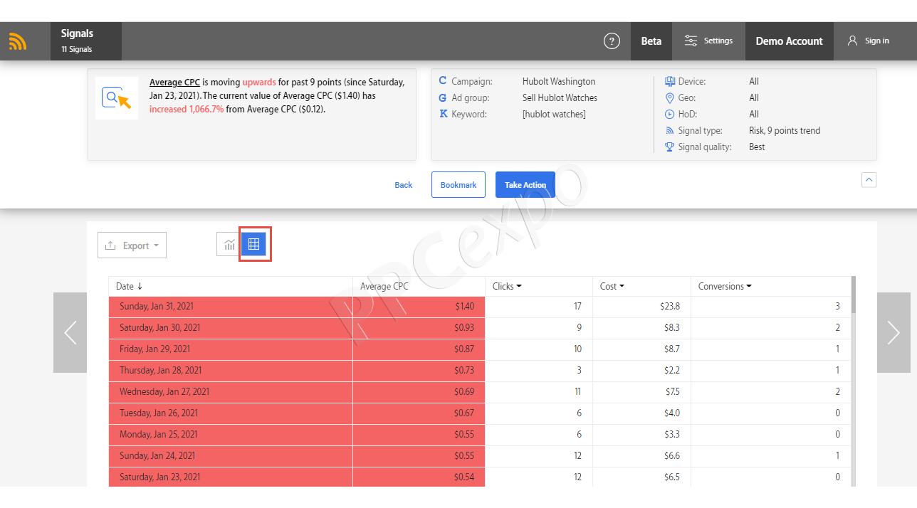 Google Ads Automation Tool
