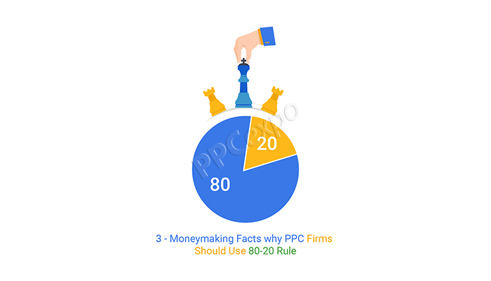 80/20 Rule Examples Excel