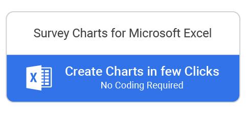 Pareto Chart button