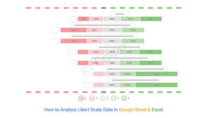 How to Analyze Likert Scale Data