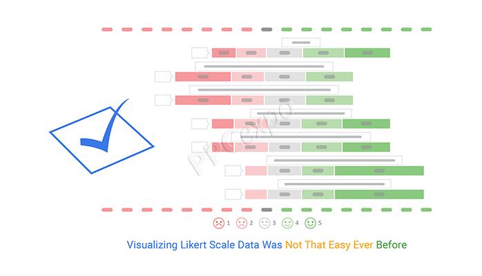 Visualizing Likert scale data