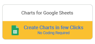 How to Create Pareto Chart in Google Sheets