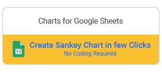 Simple Sankey Diagram