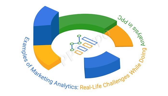 Examples Of Marketing Analytics