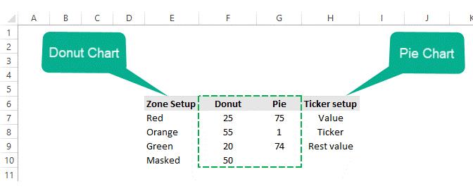 Gauge Chart Templates