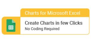 Bar Chart Examples