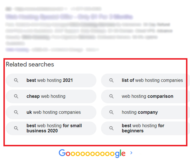 Keyword research for niche sites