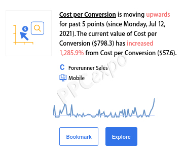 what are tactics to use in improving your PPC campaign performance