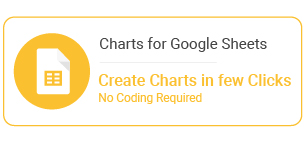 What Is a Matrix Chart