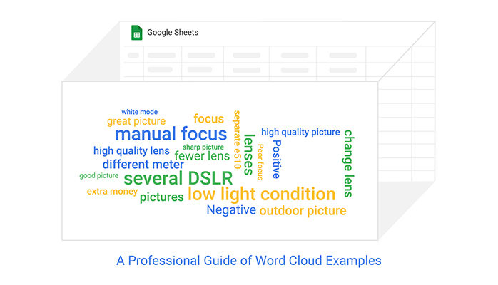 Word Cloud Examples