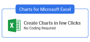 Advanced excel chart