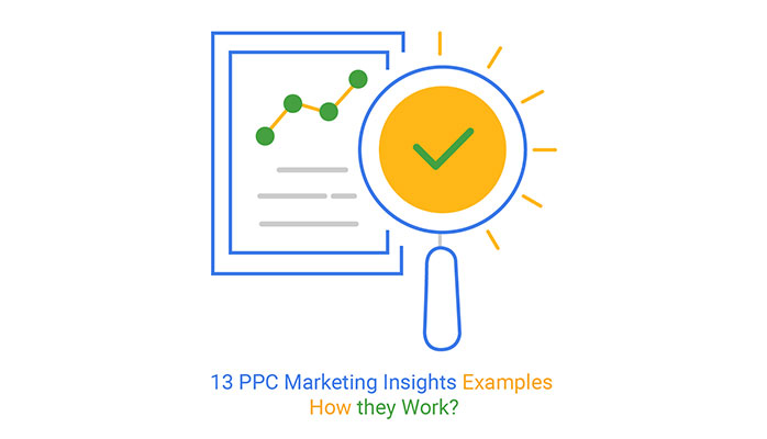 Marketing Insights Examples