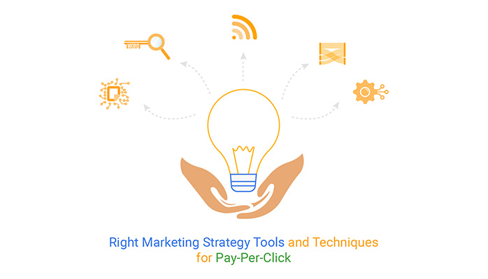 Marketing Strategy Tools And Techniques