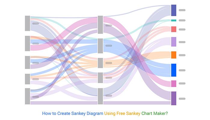 Sankey chart maker