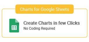 Types of Data Visualization Charts